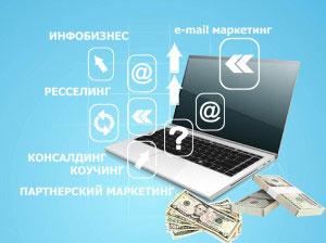Обзор способов, как можно заработать деньги в интернете
