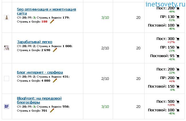 Подобранные по критериям в фильтре площадки для покупки вечных ссылок через биржу Ротапост