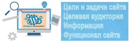 Как самостоятельно сделать сайт на wordpress с нуля - выбор тематики