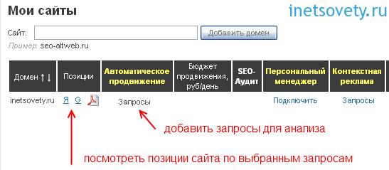 Проверка релевантности страницы в Мегаиндексе