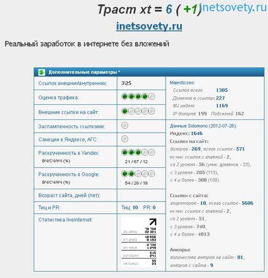сайт для проверки траста xtool.ru