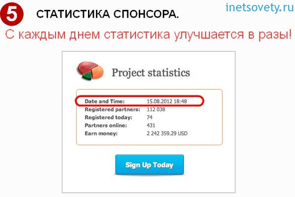 Отзывы о сайте rabota-vseti.com
