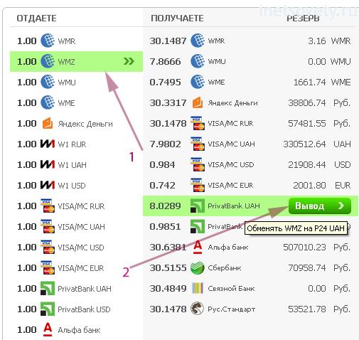 Обменять BitCoin (Биткоин) BTC на Приват24 UAH - Обменники