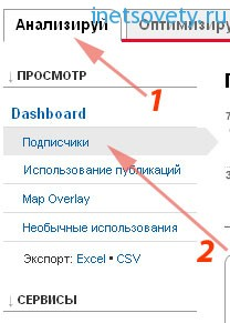 perenos-podpichikov-iz-feedburner-v-smartresponder-1