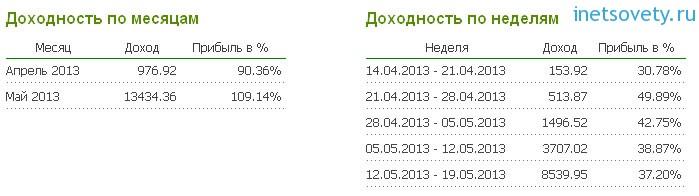 forex-invest-2