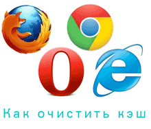 Как очистить кэш браузера Опера, Гугл Хром, Мазила, Яндекс Браузер
