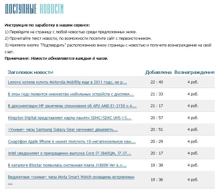 работа на на сайте Rosder.com