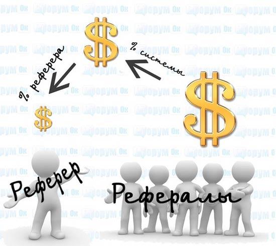 Заработок на рефералах. Как привлечь рефералов? Как заработать деньги в интернете. Реальный заработок в интернете