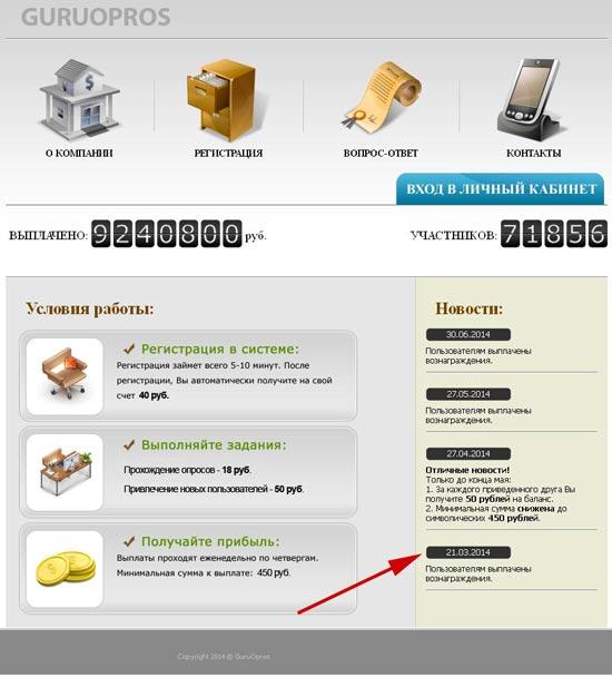 Обзор сайта guruopros.com