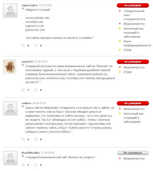 Отзывы о сайте rugonews.com