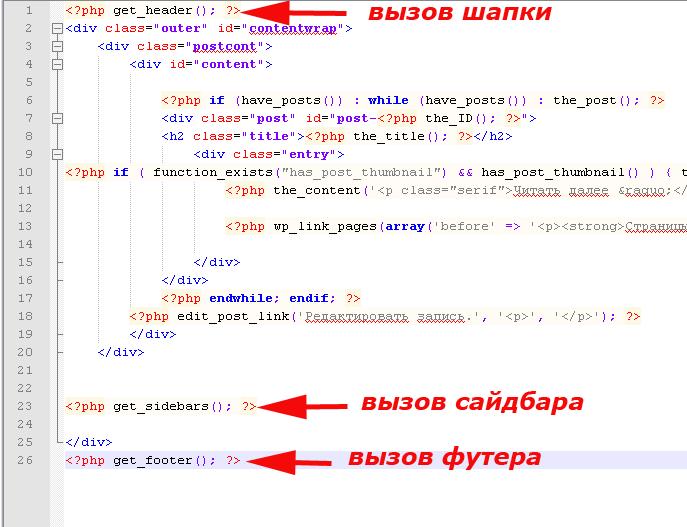 blogmap-1