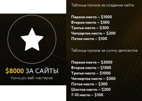 создай сайт - получи 1000 долларов