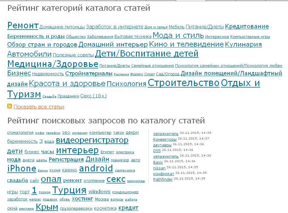 рейтинг тем и запросов на бирже статей