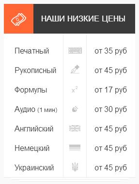 Расценки на услуги на сайте набор-текста.рф