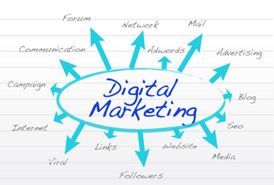 Какие существуют инструменты digital маркетинга