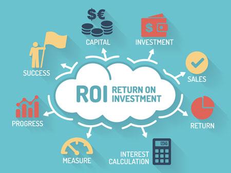 ROI - показатель прибыльности или убыточности инвестиции