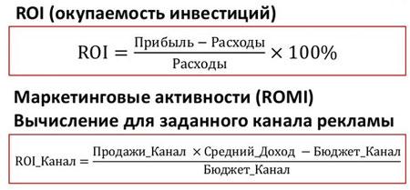 Как рассчитать ROI