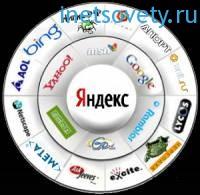 Как добавить сайт в поисковики (добавить url в поисковики) Яндекс, Google