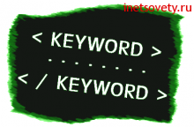 Подбор ключевых слов в сервисе Яндекса