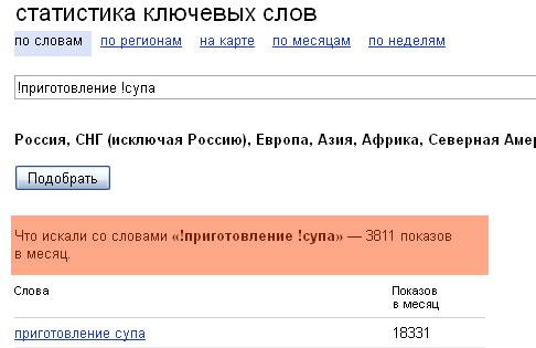 Подбор ключевых слов с помощью Яндекс.Вордстат