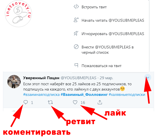 Какие действия можно делать с твитом другого пользователя в ленте