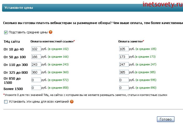 Сортировка прощадок по ценам