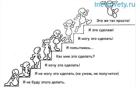 шаги к цели