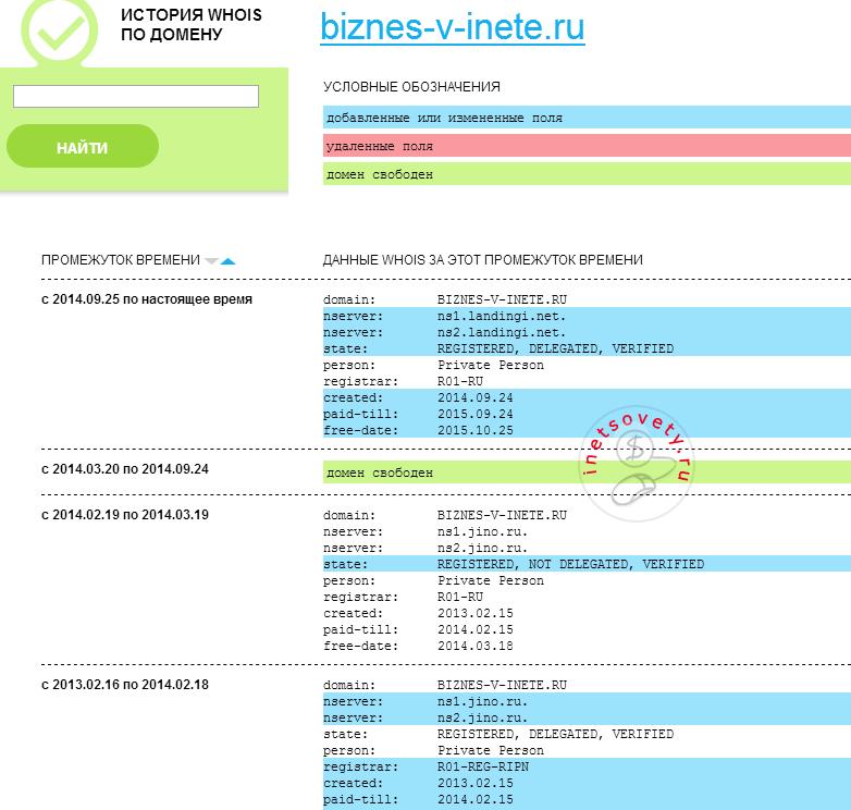 Проверка домена на историю и просмотр владельцев