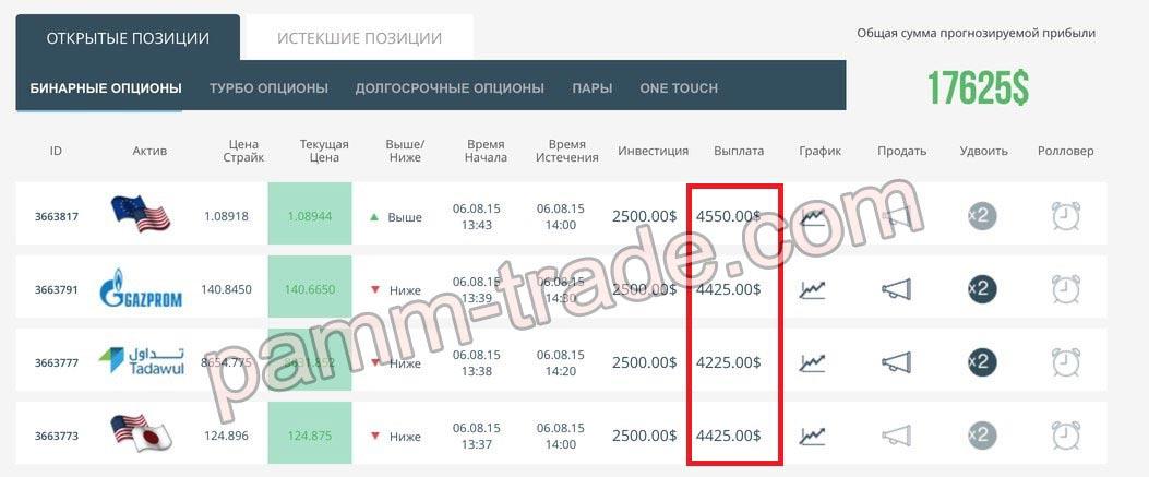 скрин торговли бинарными опционами