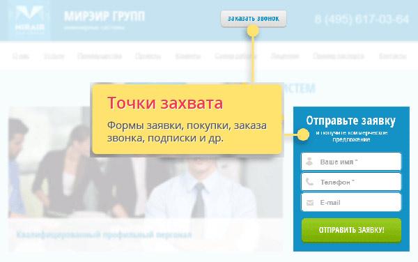 Главная цель одностраничника - получить контакт клиента или заявку на покупку товара или услуги