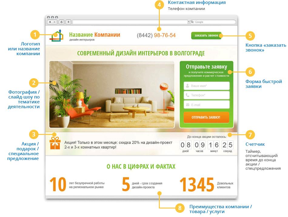 Пример посадочной страницы landing page для компании, предоставляющей услуги