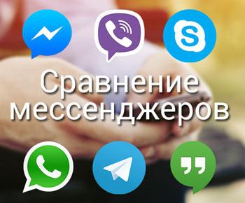 Популярные мобильные мессенджеры
