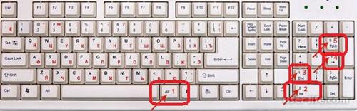 Как набрать знак копирайта на клавиатуре