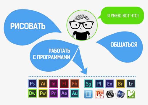 Как стать графическим дизайнером и что нужно уметь
