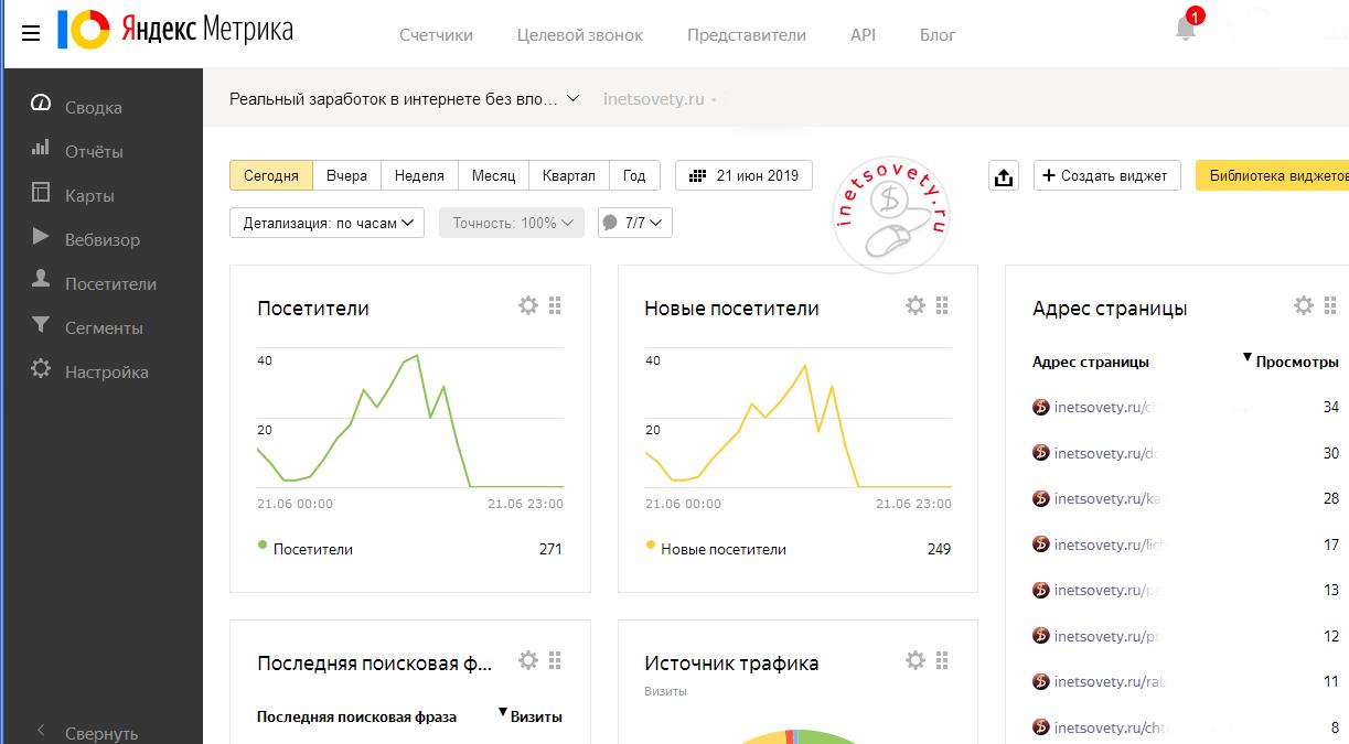 Как использовать новую «Яндекс.Метрику» для аналитики посещаемости
