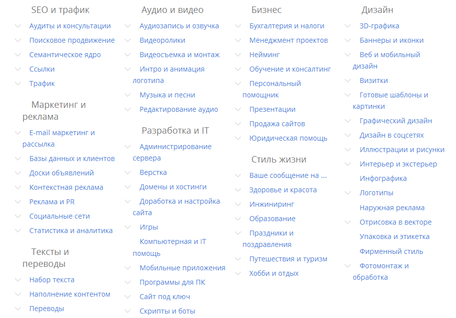 Все категории на Кворке