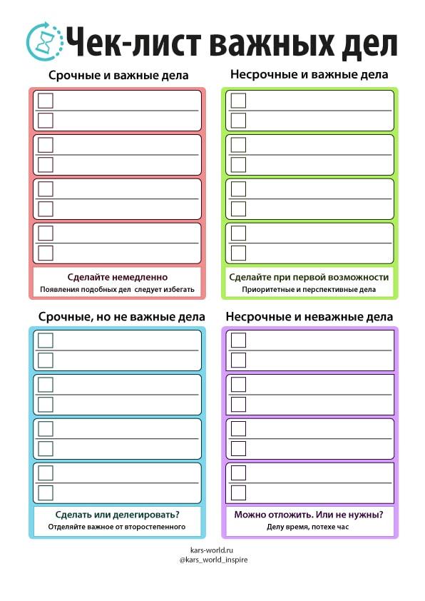 Пример чек-листа дел на день по приоритетности и важности выполнения