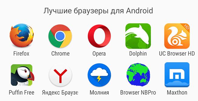 Самые популярные браузеры для телефонов на базе Android