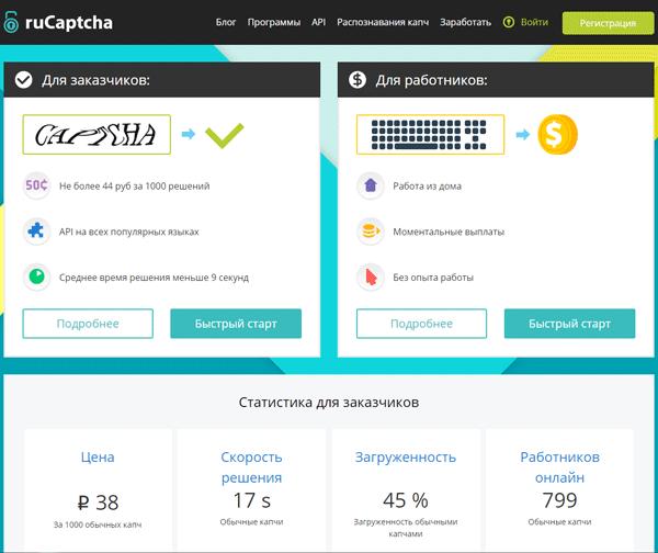 Заработок на капче с выводом денег на сайте RuCaptcha