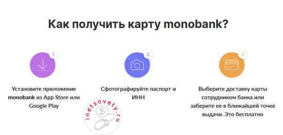 Как получить карту Monobank